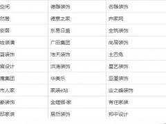《2020瑞士吉博力·胡润光谷家装企业Top 30》榜单