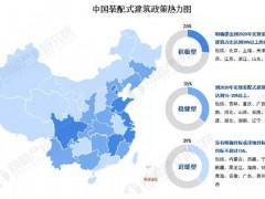 2020年中国装配式建筑行业市场现状及区域竞争格局分析 上海市引领行业发展